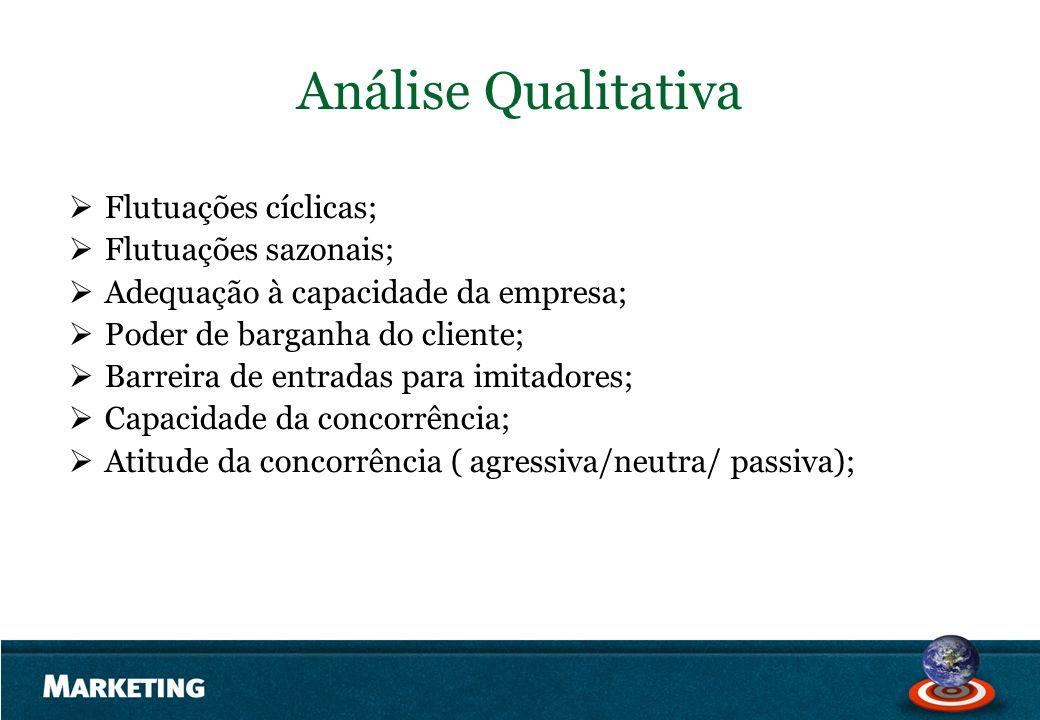Análise Qualitativa Flutuações cíclicas; Flutuações sazonais;