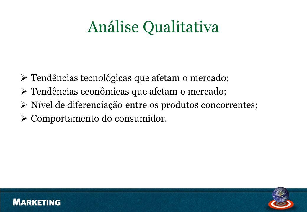 Análise Qualitativa Tendências tecnológicas que afetam o mercado;