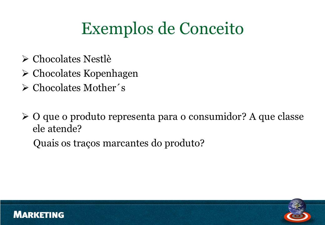 Exemplos de Conceito Chocolates Nestlè Chocolates Kopenhagen