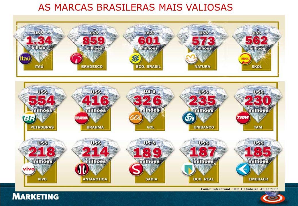 AS MARCAS BRASILERAS MAIS VALIOSAS