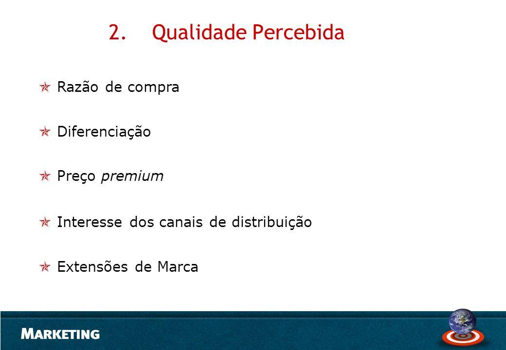 2. Qualidade Percebida Razão de compra Diferenciação Preço premium