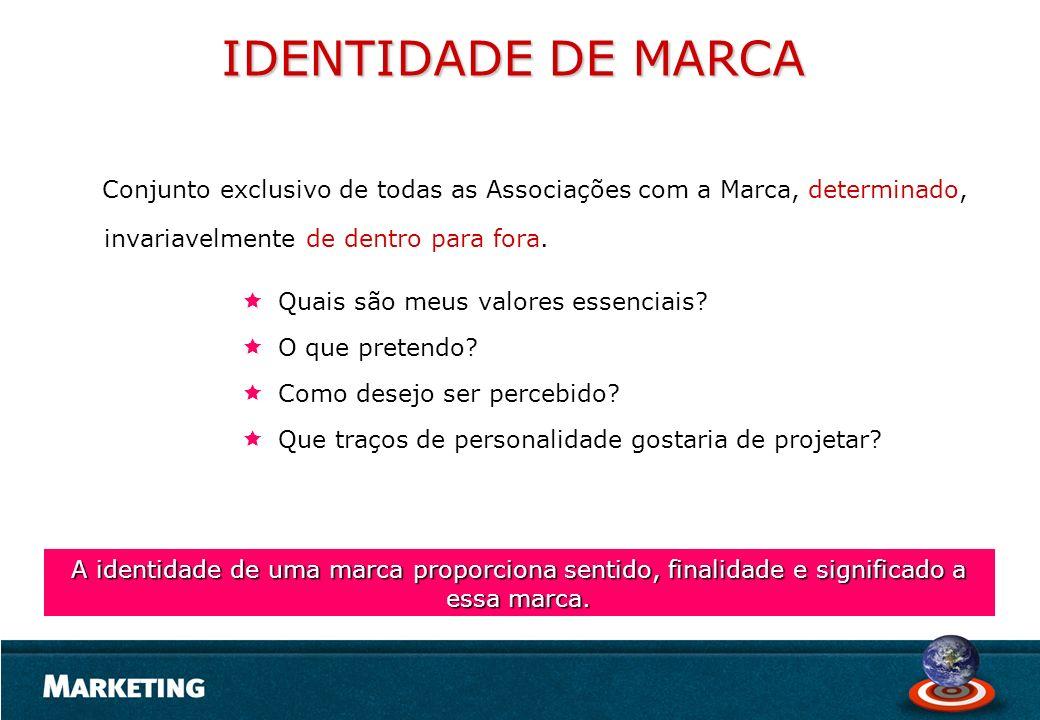 IDENTIDADE DE MARCA Conjunto exclusivo de todas as Associações com a Marca, determinado, invariavelmente de dentro para fora.