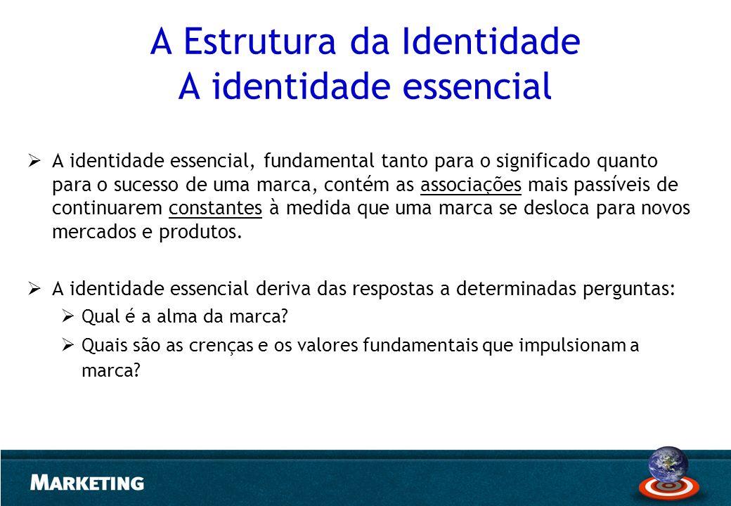 A Estrutura da Identidade A identidade essencial