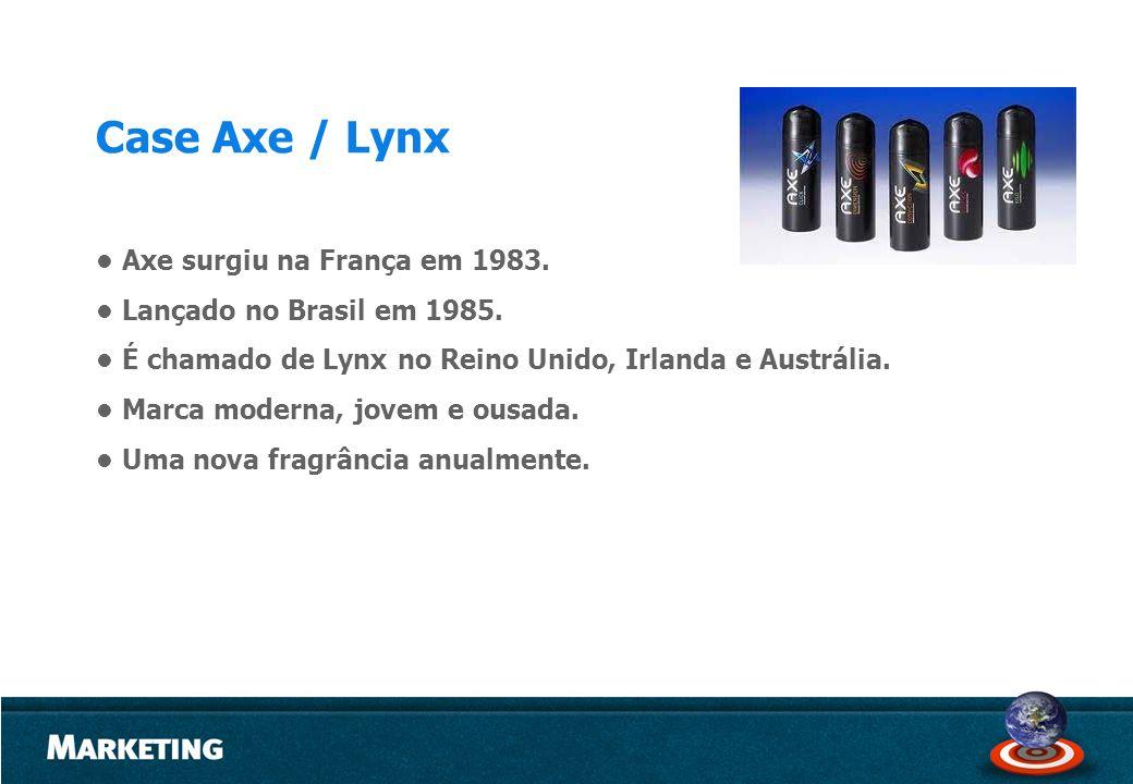 Case Axe / Lynx • Axe surgiu na França em 1983.