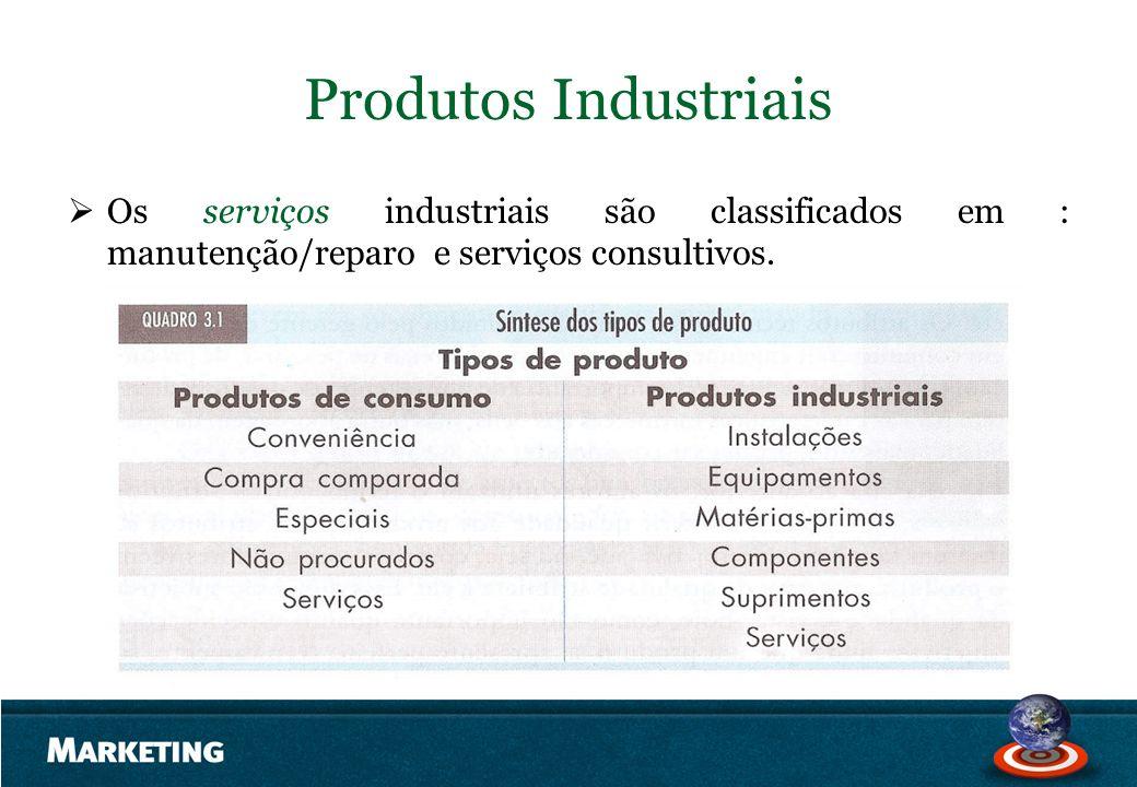 Produtos Industriais Os serviços industriais são classificados em : manutenção/reparo e serviços consultivos.