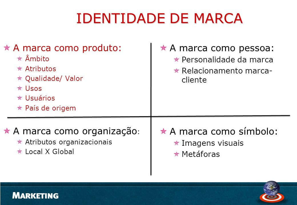 IDENTIDADE DE MARCA A marca como produto: A marca como pessoa: