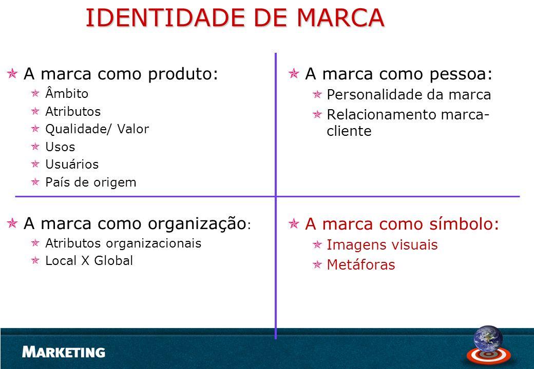 IDENTIDADE DE MARCA A marca como produto: A marca como organização: