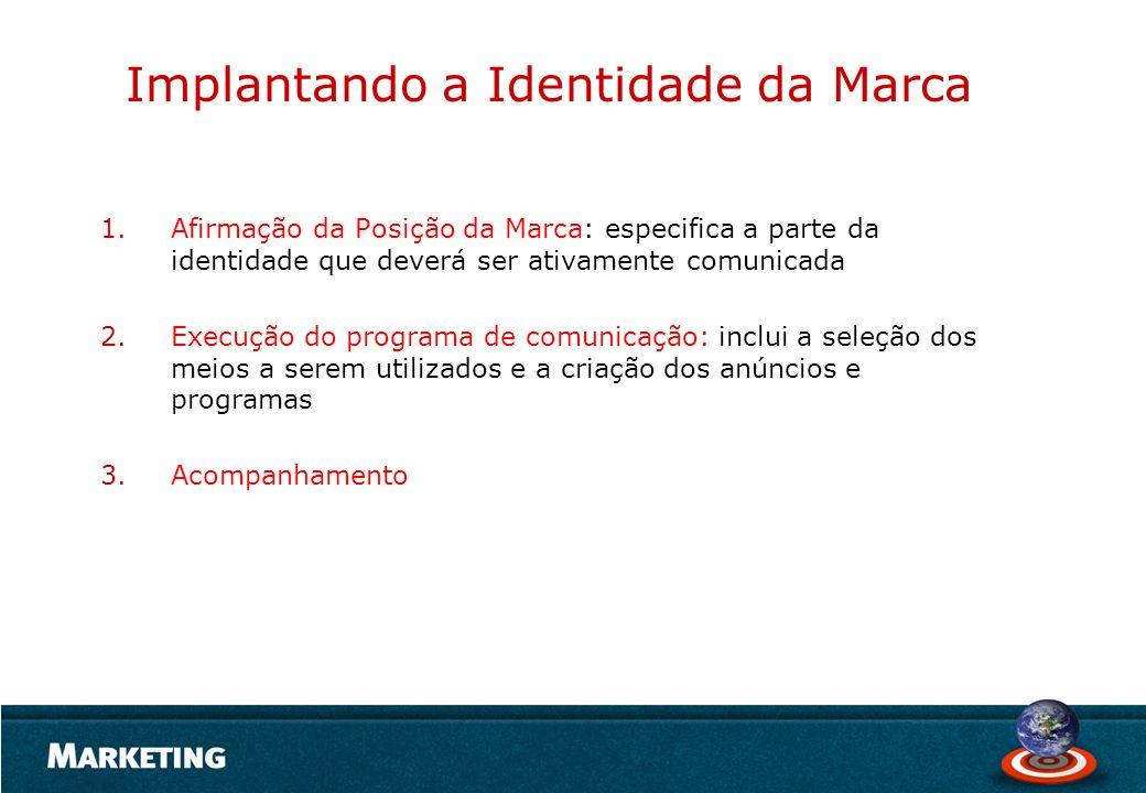 Implantando a Identidade da Marca