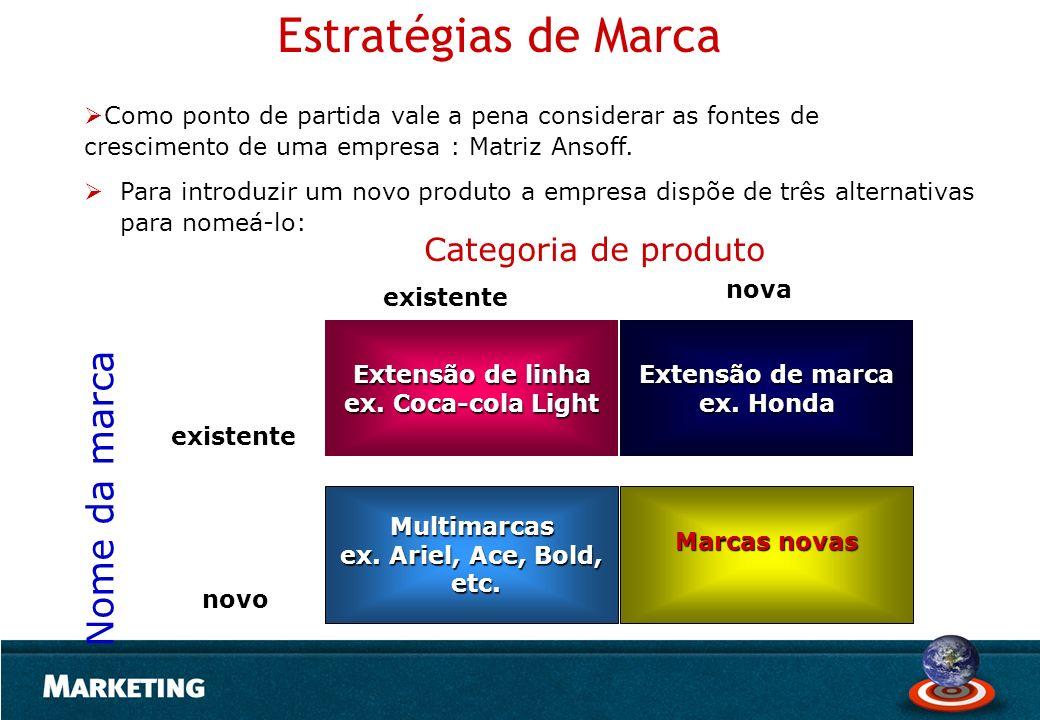 Estratégias de Marca Nome da marca Categoria de produto