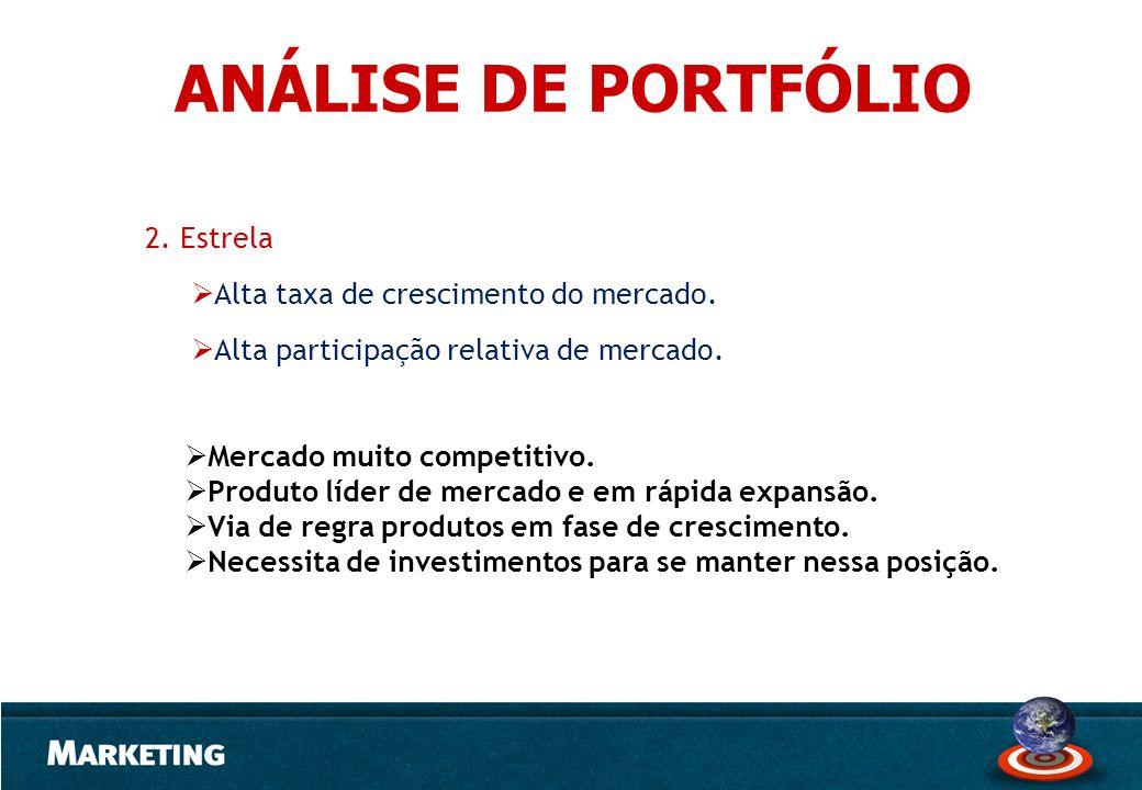 ANÁLISE DE PORTFÓLIO 2. Estrela Alta taxa de crescimento do mercado.