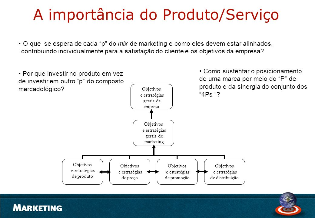 A importância do Produto/Serviço