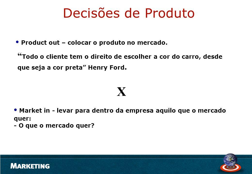 Decisões de Produto X • Product out – colocar o produto no mercado.