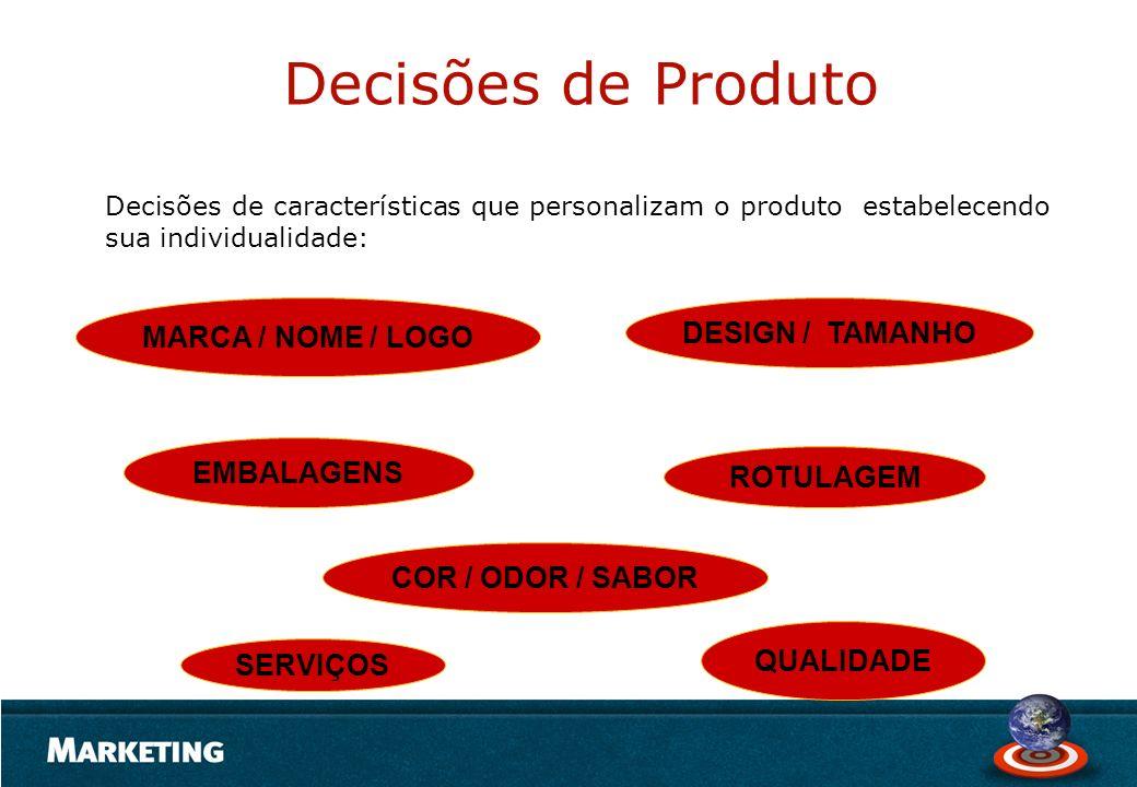 Decisões de Produto MARCA / NOME / LOGO DESIGN / TAMANHO EMBALAGENS