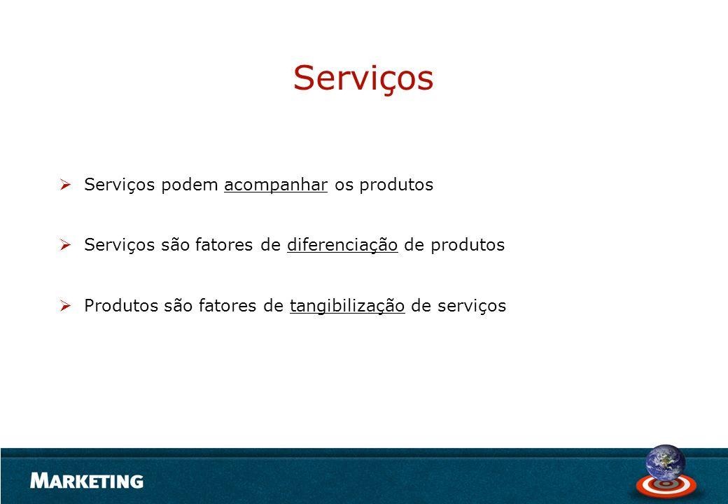 Serviços Serviços podem acompanhar os produtos