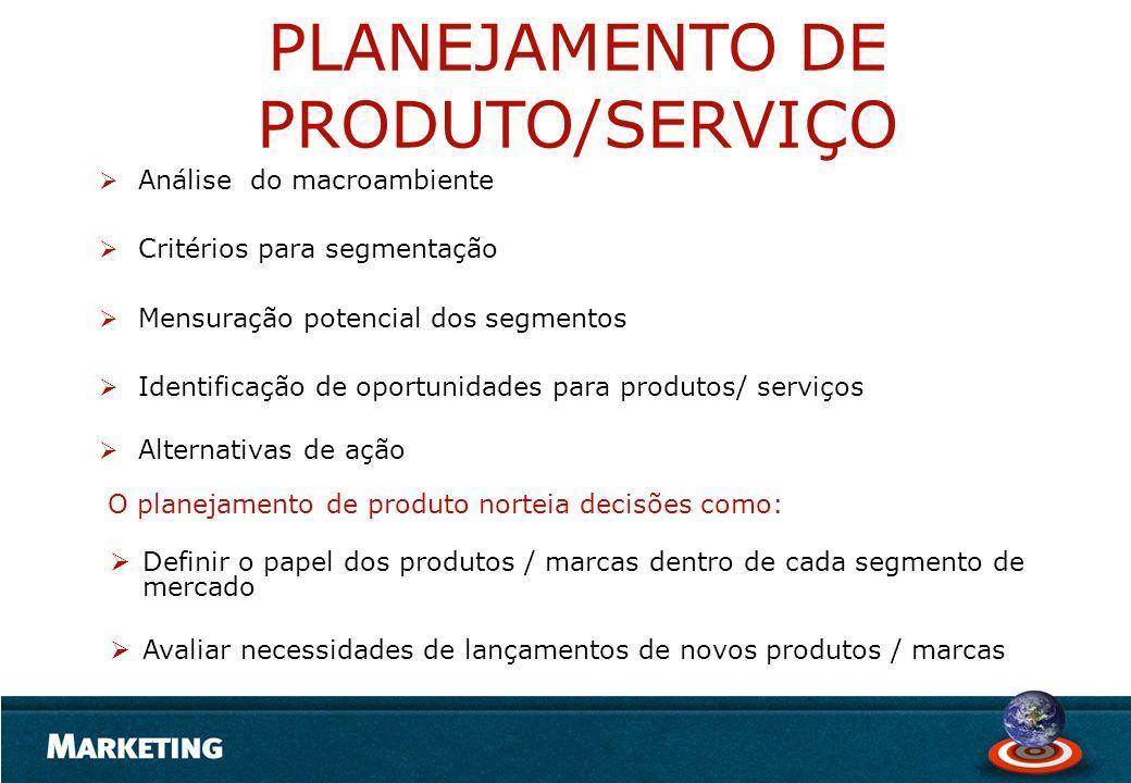PLANEJAMENTO DE PRODUTO/SERVIÇO