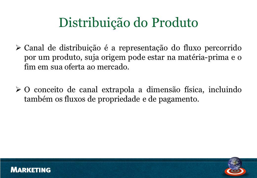 Distribuição do Produto
