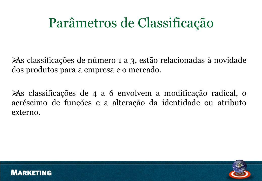 Parâmetros de Classificação