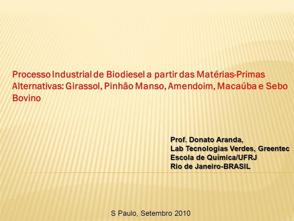 Processo Industrial de Biodiesel a partir das Matérias-Primas Alternativas: Girassol, Pinhão Manso, Amendoim, Macaúba e Sebo Bovino