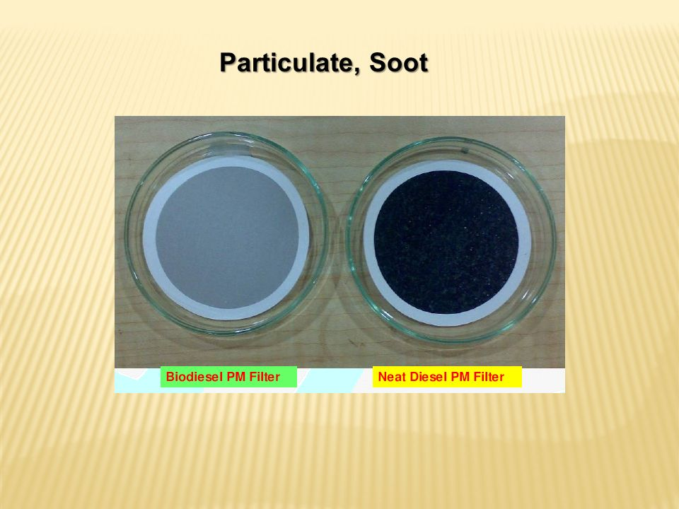 Particulate, Soot