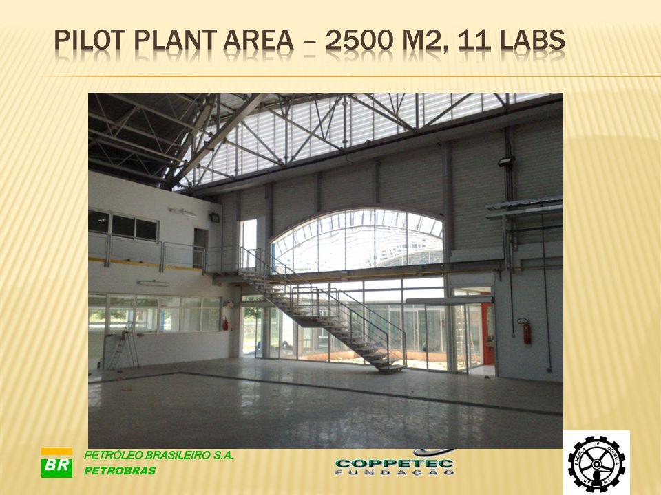 Pilot plant area – 2500 m2, 11 labs