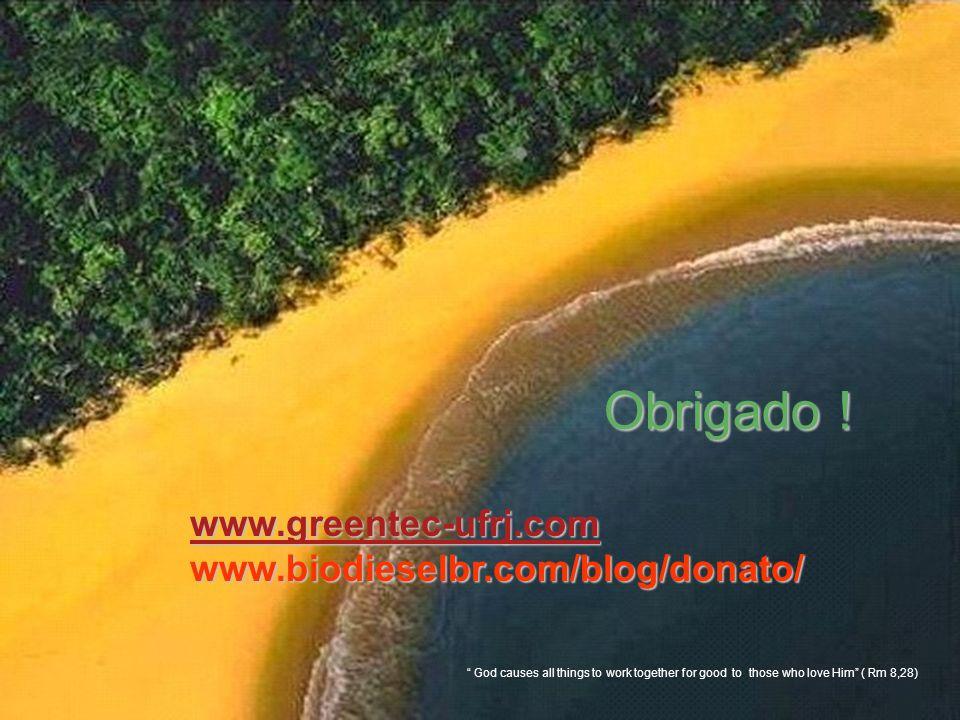 Obrigado ! www.greentec-ufrj.com www.biodieselbr.com/blog/donato/