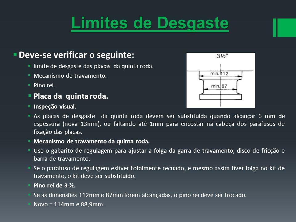Limites de Desgaste Deve-se verificar o seguinte: