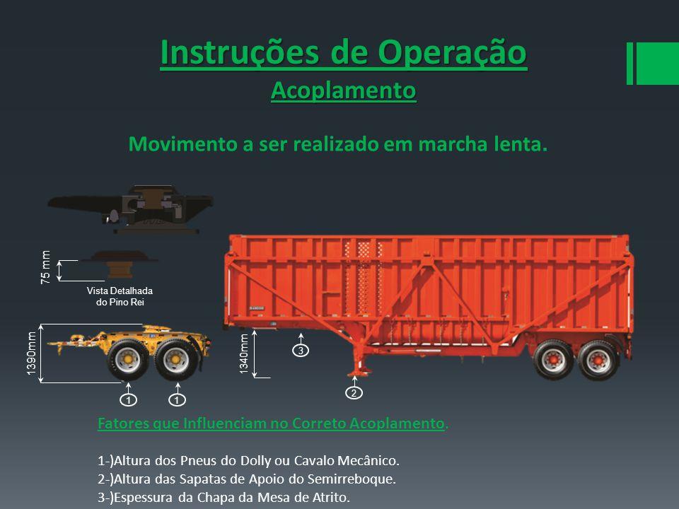 Instruções de Operação Movimento a ser realizado em marcha lenta.