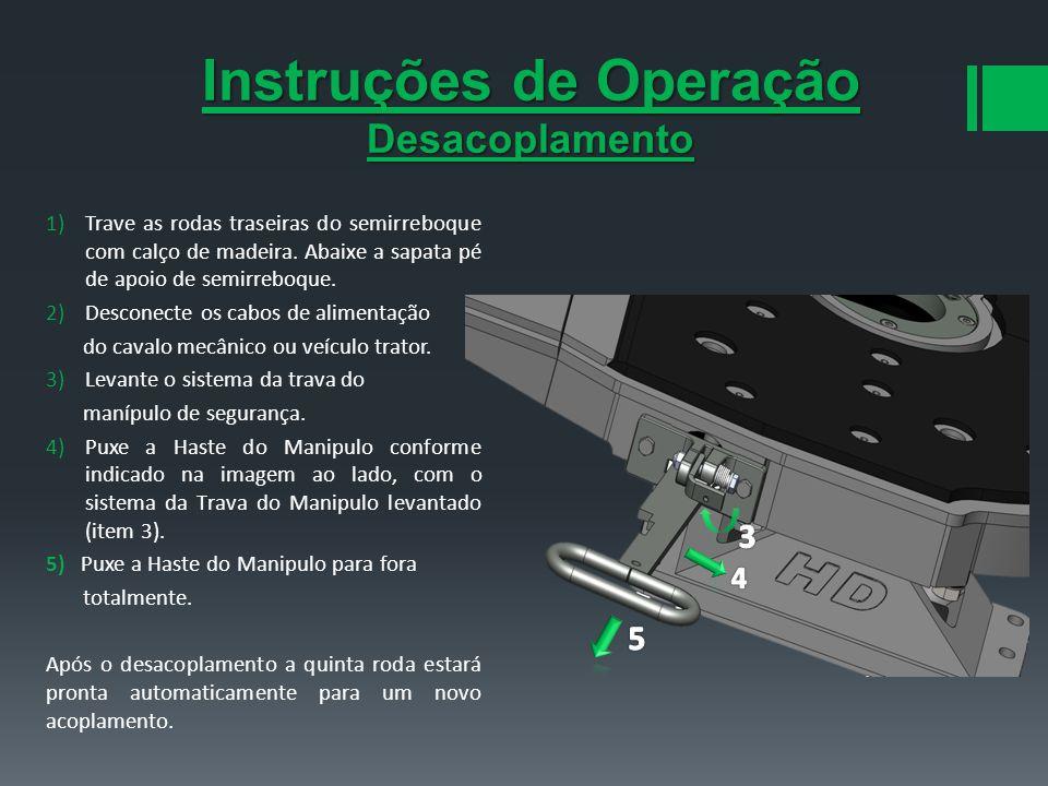 Instruções de Operação