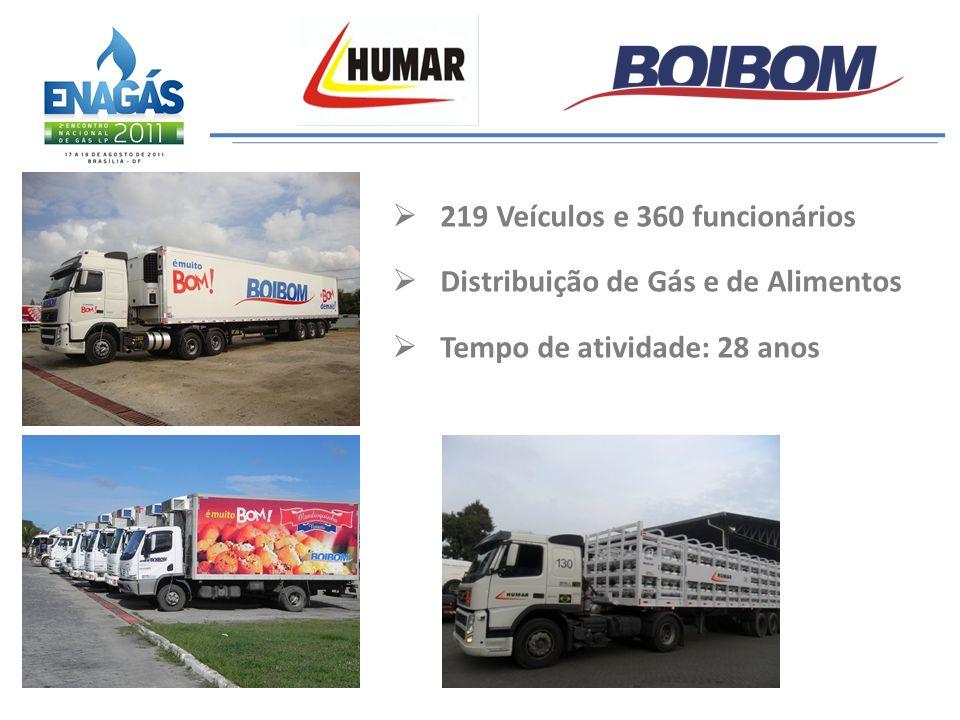 219 Veículos e 360 funcionários
