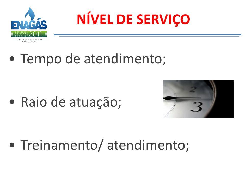 NÍVEL DE SERVIÇO Tempo de atendimento; Raio de atuação; Treinamento/ atendimento;