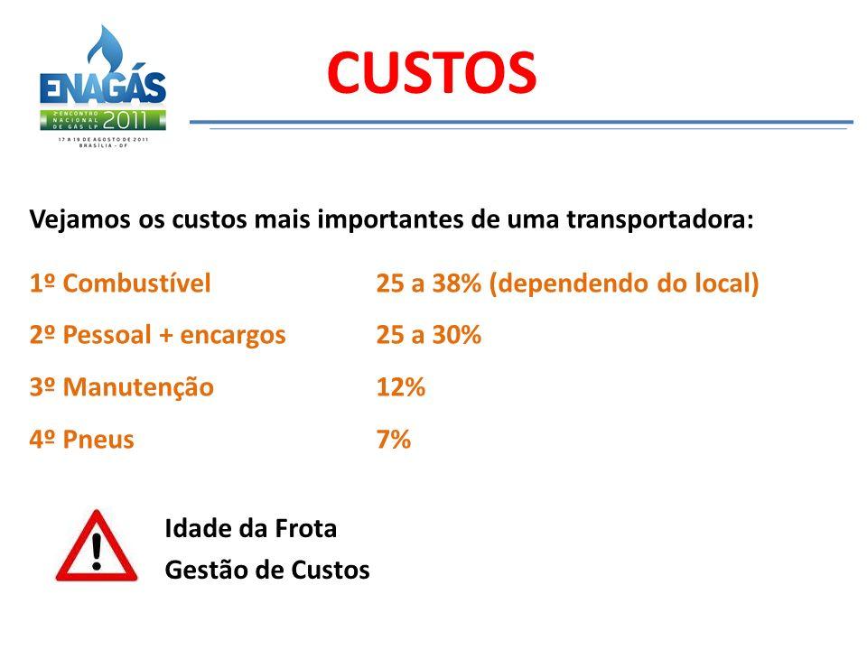CUSTOS Vejamos os custos mais importantes de uma transportadora: