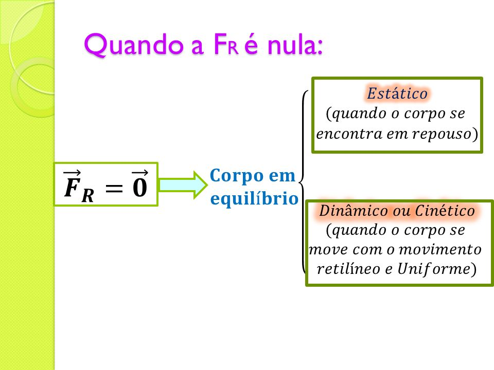 Quando a FR é nula: 𝑭 𝑹 = 𝟎 𝐂𝐨𝐫𝐩𝐨 𝐞𝐦 𝐞𝐪𝐮𝐢𝐥í𝐛𝐫𝐢𝐨