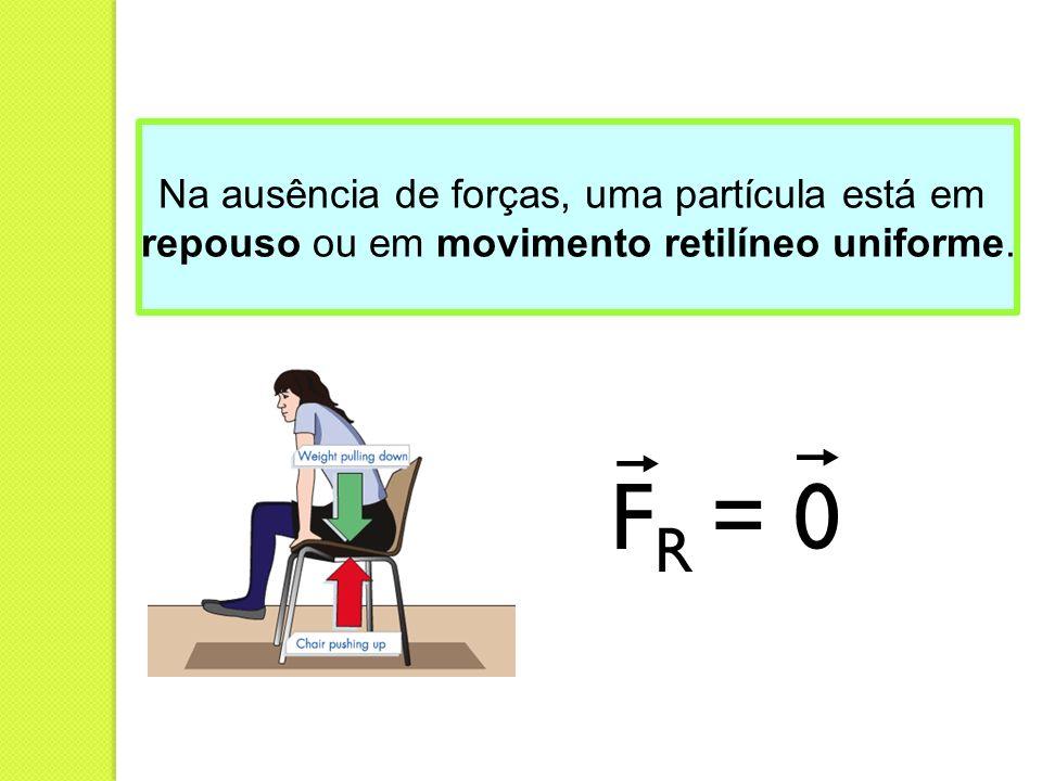 FR = 0  Na ausência de forças, uma partícula está em