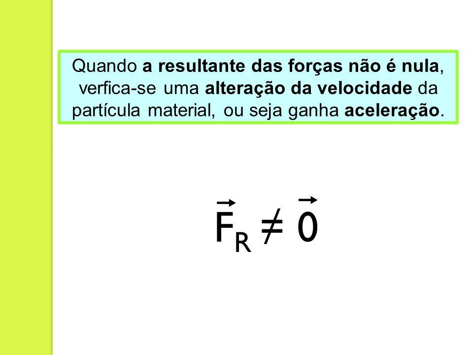 Quando a resultante das forças não é nula, verfica-se uma alteração da velocidade da partícula material, ou seja ganha aceleração.