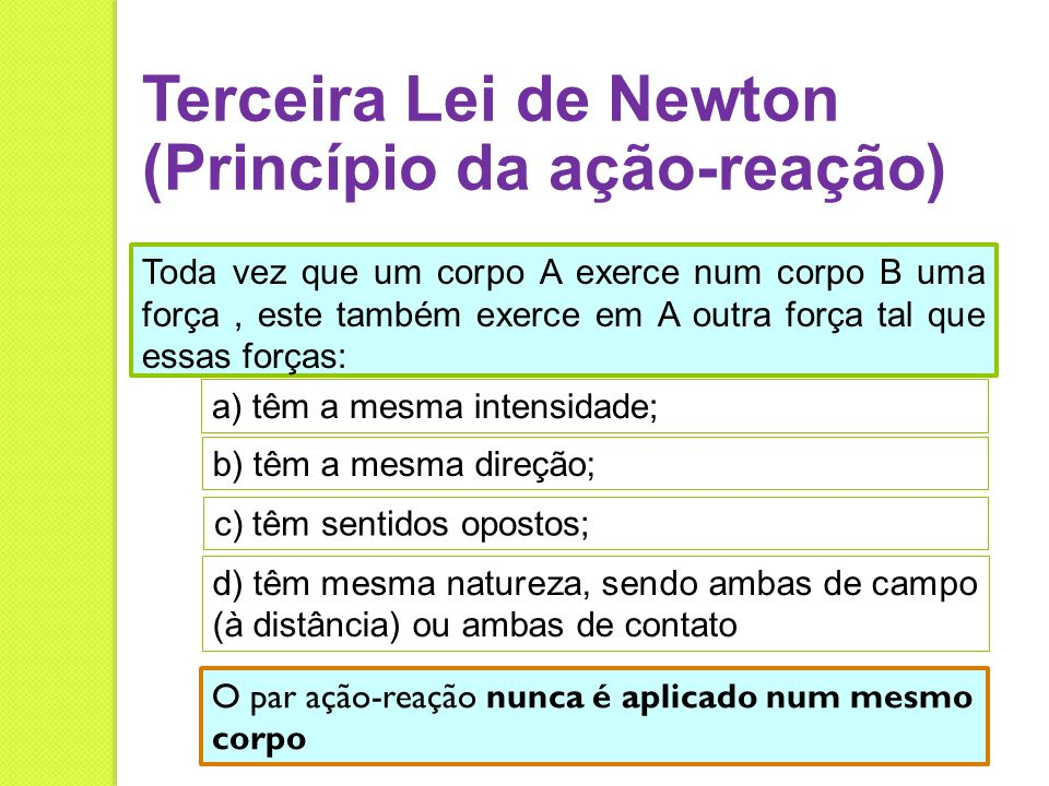 Terceira Lei de Newton (Princípio da ação-reação)