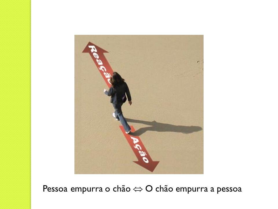 Pessoa empurra o chão  O chão empurra a pessoa