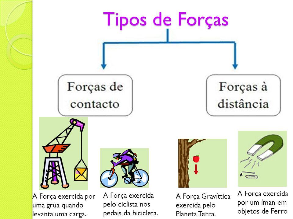 Tipos de Forças A Força exercida por uma grua quando levanta uma carga. A Força exercida pelo ciclista nos pedais da bicicleta.