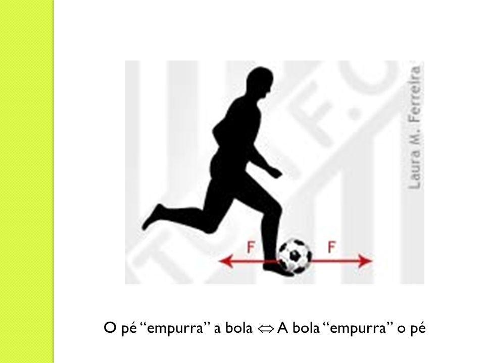 O pé empurra a bola  A bola empurra o pé