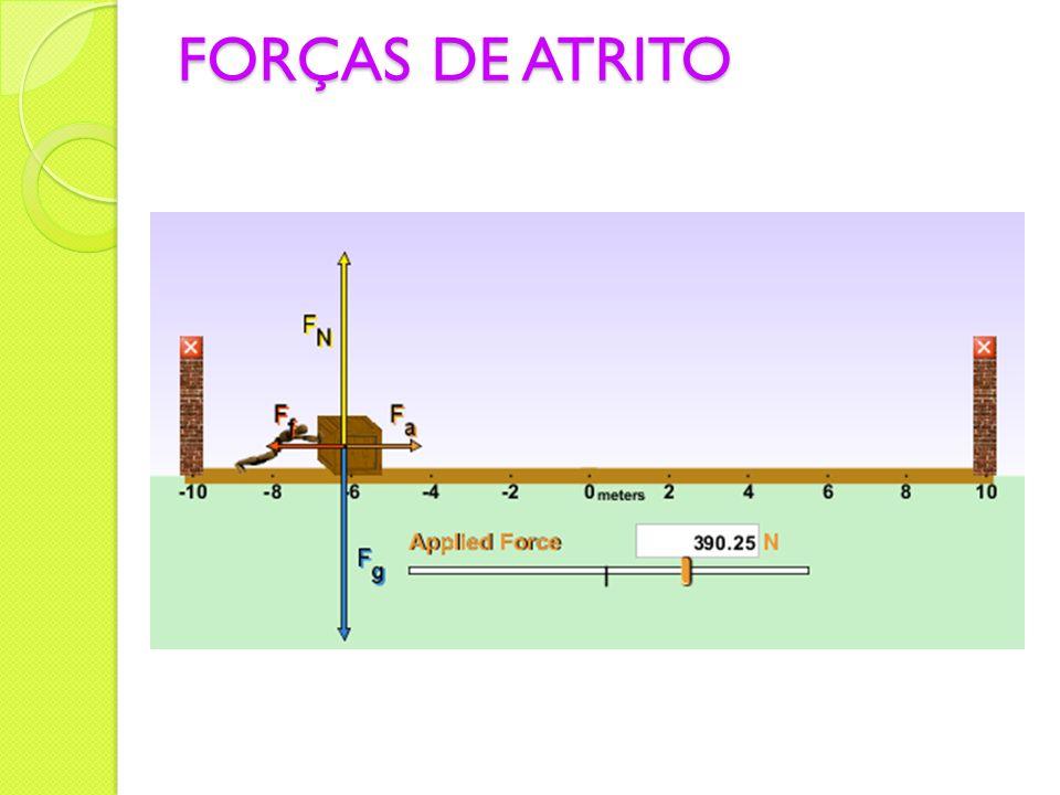 FORÇAS DE ATRITO