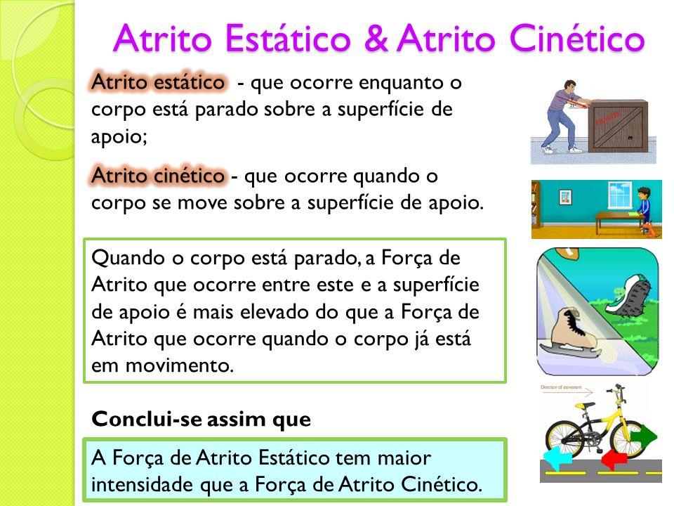 Atrito Estático & Atrito Cinético