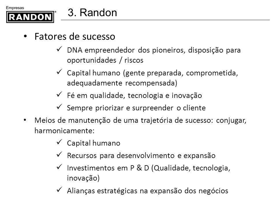 3. Randon Fatores de sucesso