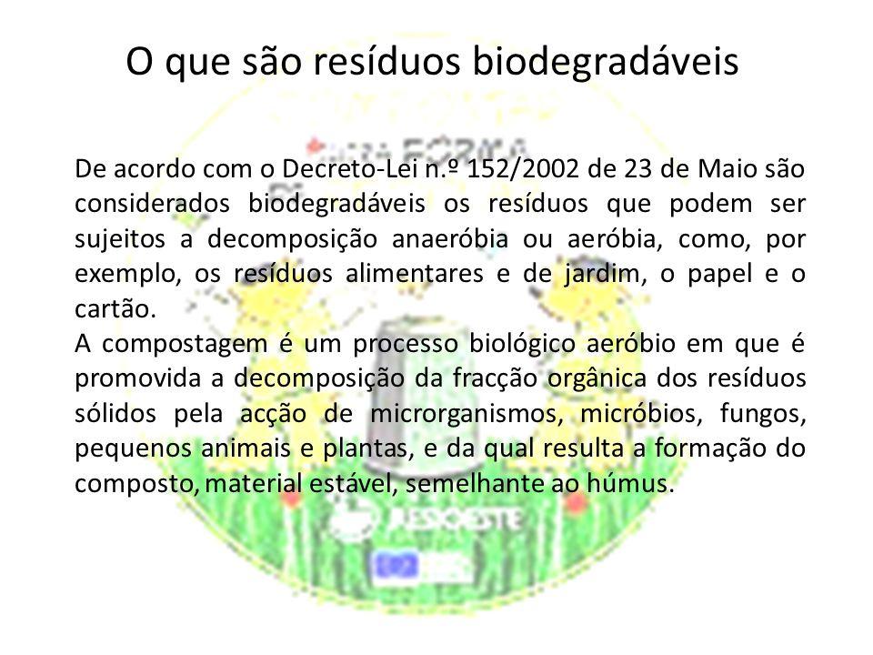 O que são resíduos biodegradáveis