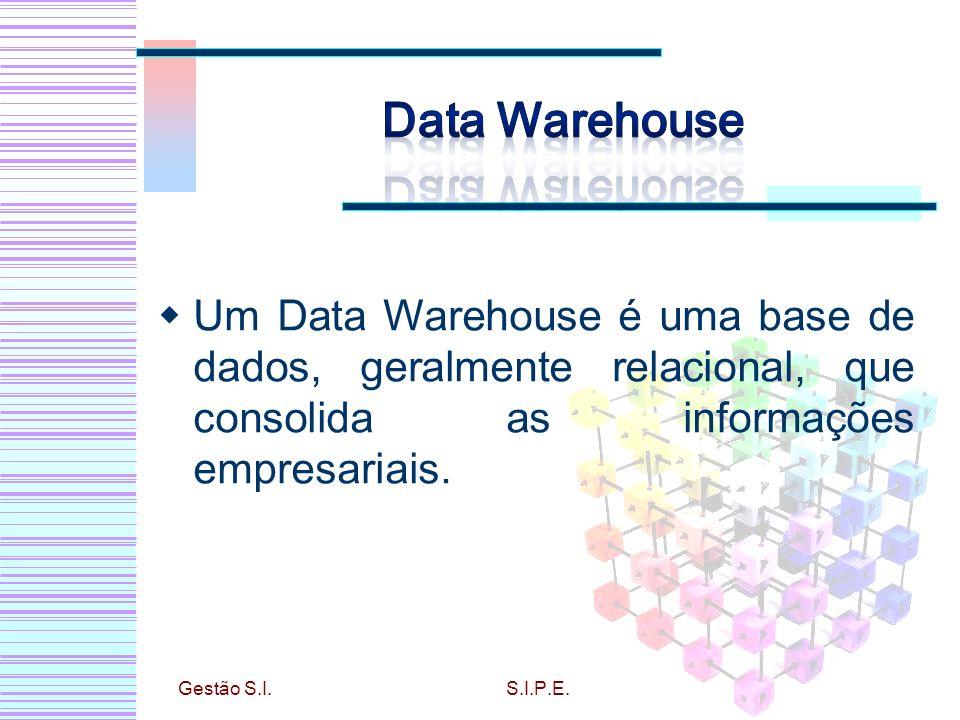 Data Warehouse Um Data Warehouse é uma base de dados, geralmente relacional, que consolida as informações empresariais.