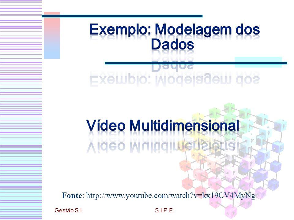 Exemplo: Modelagem dos Dados