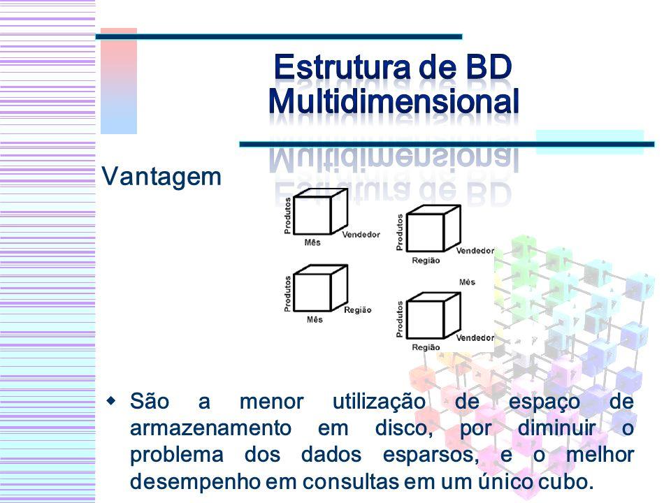 Estrutura de BD Multidimensional