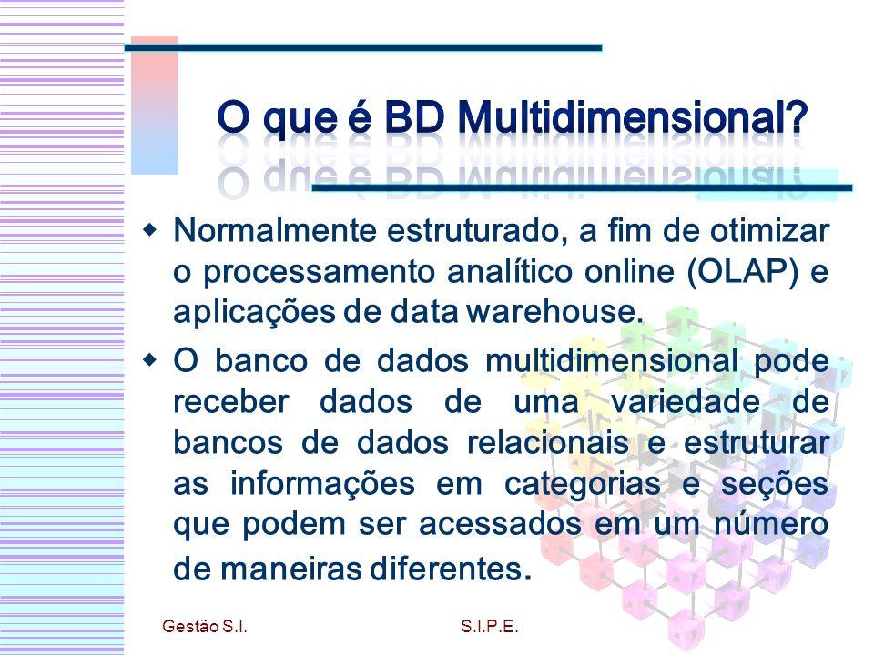 O que é BD Multidimensional