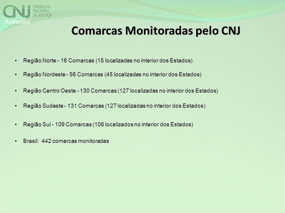 Comarcas Monitoradas pelo CNJ