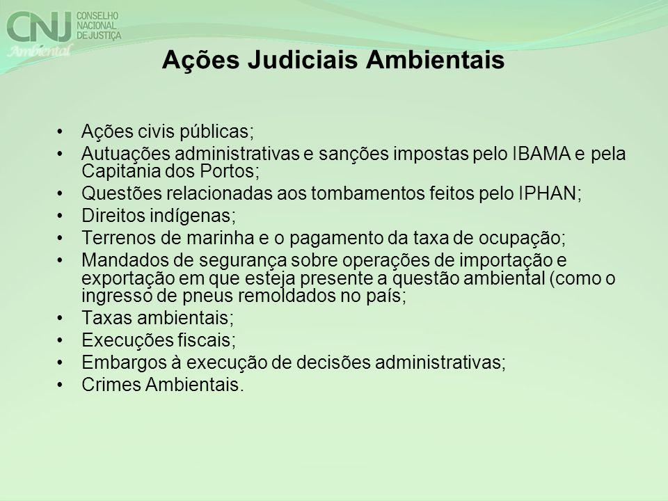 Ações Judiciais Ambientais