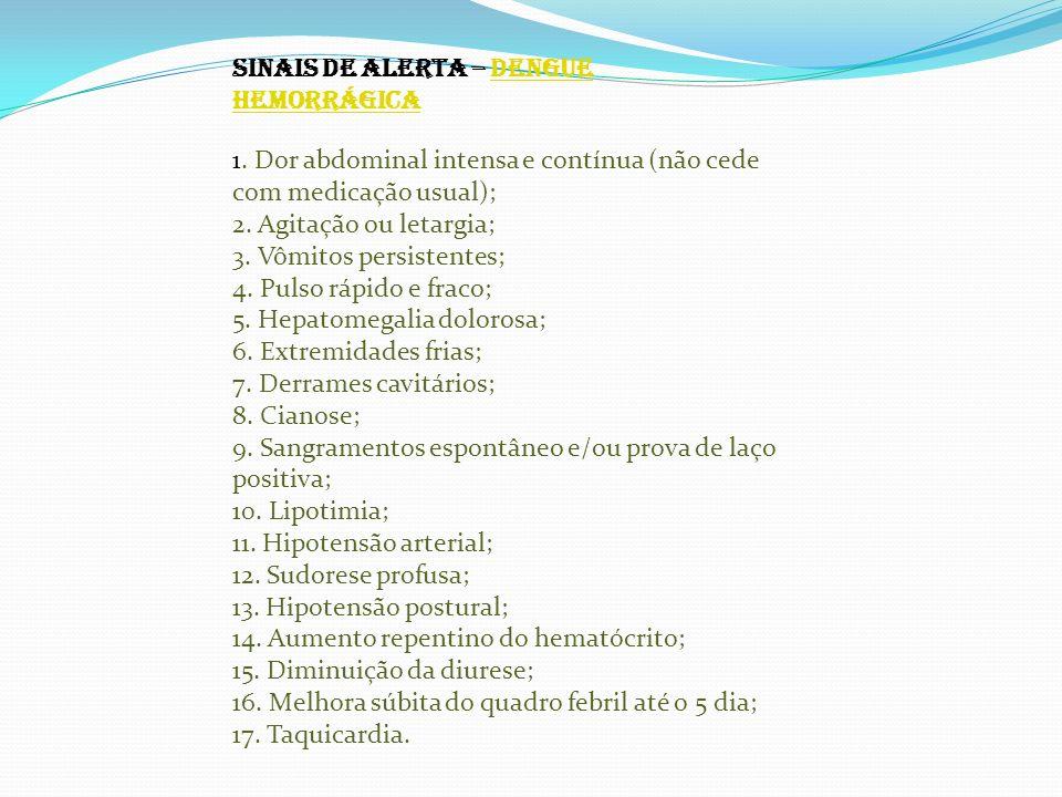 SINAIS DE ALERTA – DENGUE HEMORRÁGICA