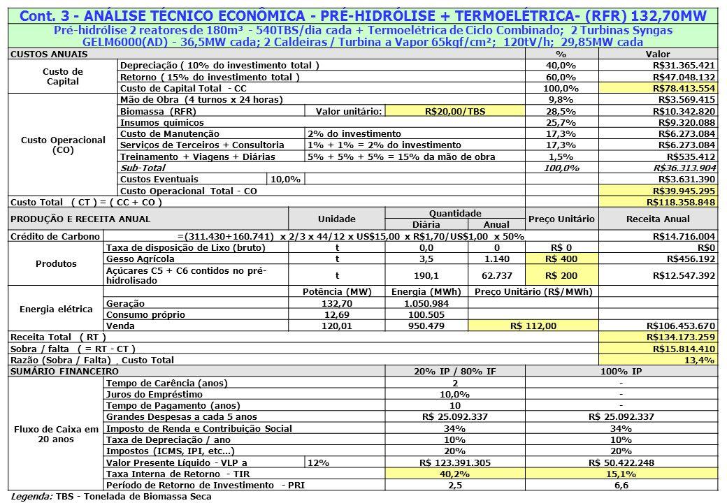 Cont. 3 - ANÁLISE TÉCNICO ECONÔMICA - PRÉ-HIDRÓLISE + TERMOELÉTRICA- (RFR) 132,70MW